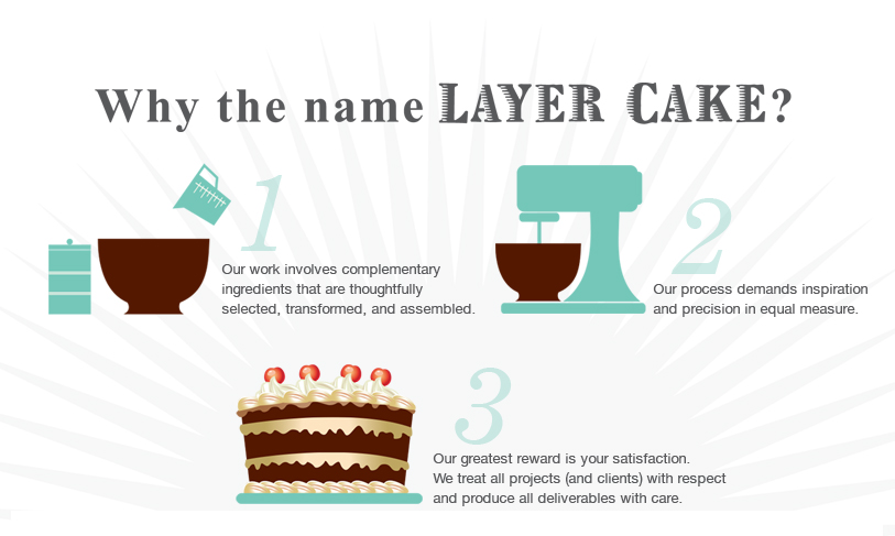 Why Layer Cake